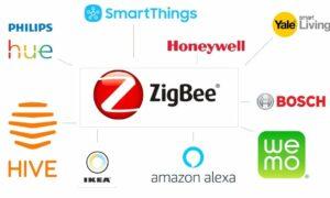 Zigbee Makers